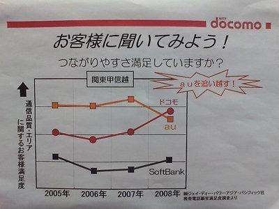 docomo-No1.jpg
